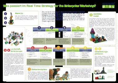Real Time Strategy for the Enterprise - Schritt für Schritt